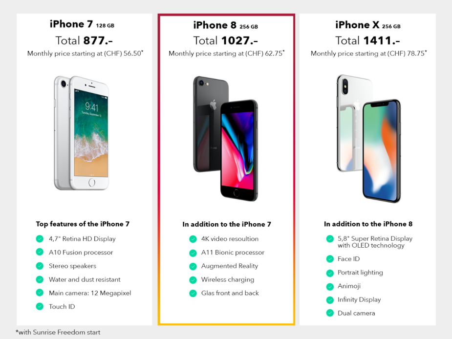 en_Comparison_iPhone8_Push