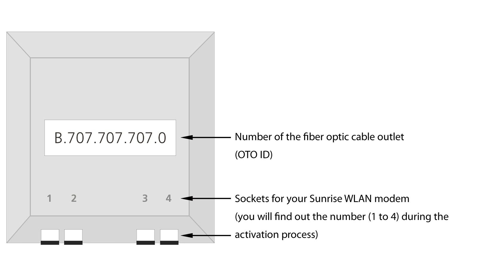 Fiber Optic Technology Network And Availability Sunrise Help Free Download Wiring Diagrams Pictures Along With Communicate
