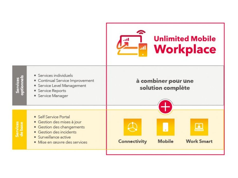 Grafik_Unlimited_Mobile_Workplace_750x563px_FR